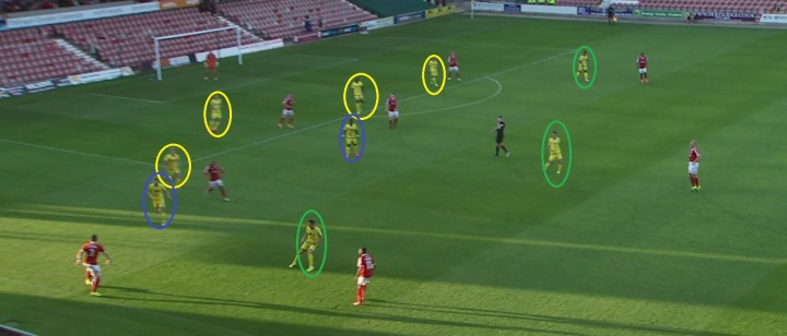 Torquay find themselves entrenched in deep positions early in the first half: back four in yellow rings, midfield holders in blue, second line in green. Murombedzi is pinned back by Vidal on the far side.