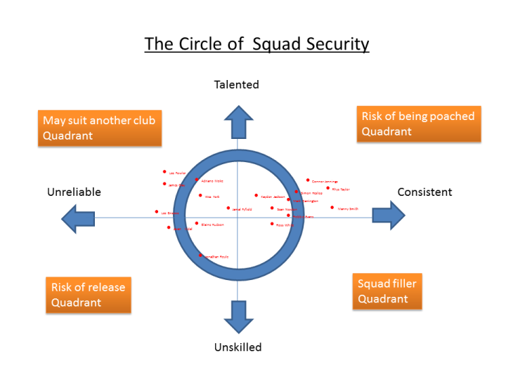 The Circle of Security